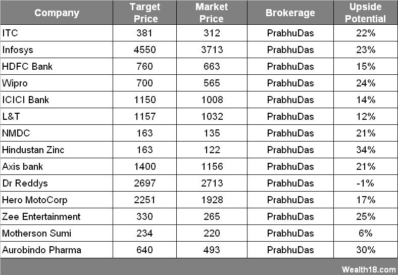 stock-picks-3