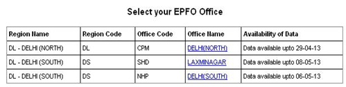 how to find pf account number