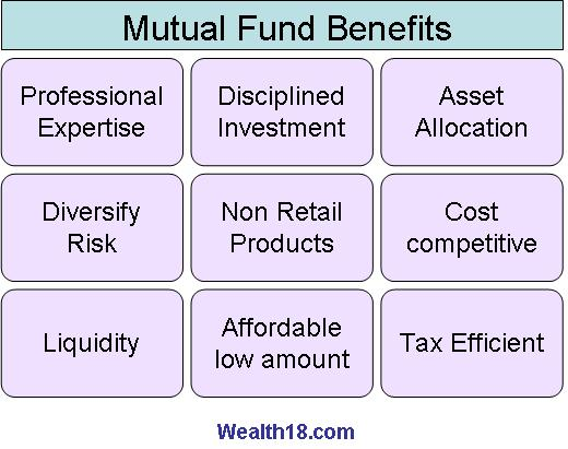 benefits-of-mutual-fund