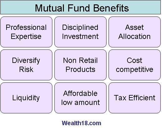 benefits-of-mutual-fund