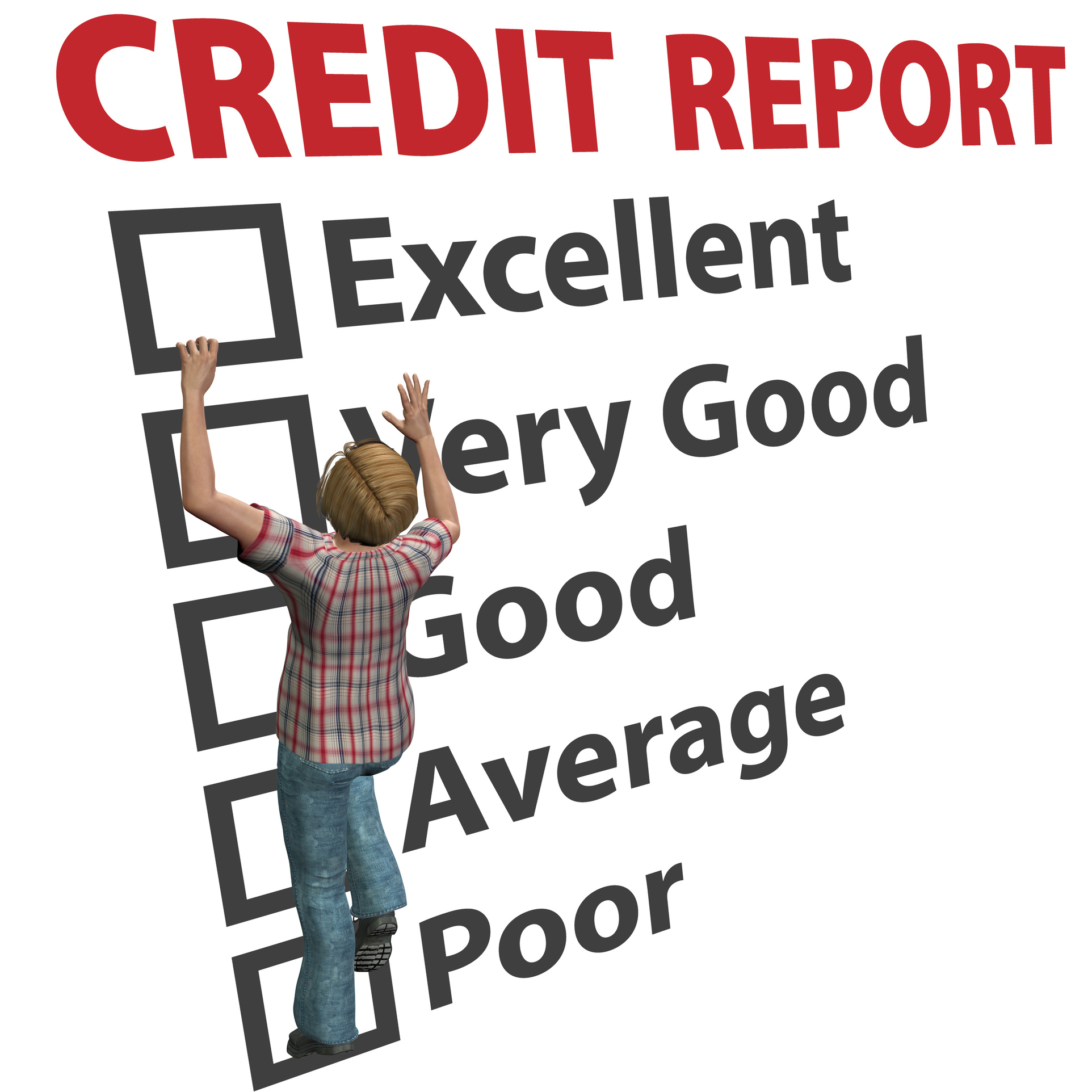 Free credit history report government free