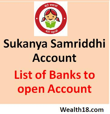 Kalupur bank is a commercial co-operative schedule bank offers various personal & business banking services in Gujarat India. For more information call us on toll free number