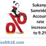 sukanya-account-rate
