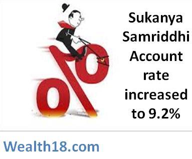 sukanya-account-rate