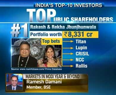 India_Top_10_investors
