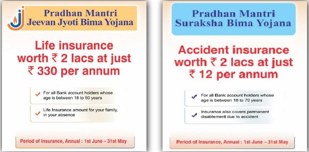 Pradhan Mantri Suraksha Bima Yojana Pmsby Pradhan