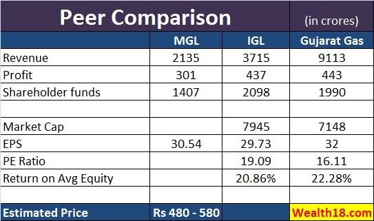 mgl-comparison