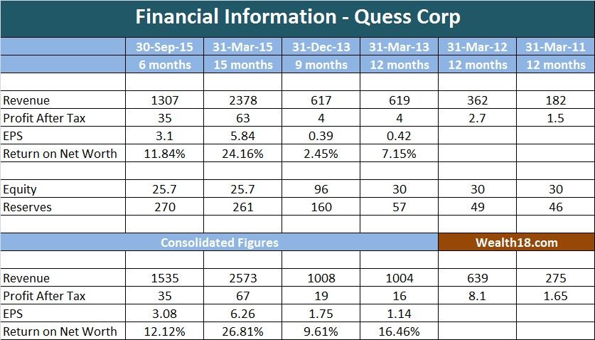quess-financial