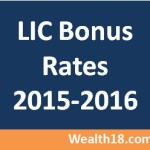 LIC Bonus Rates for 2015-2016