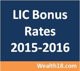 lic-bonus-rates