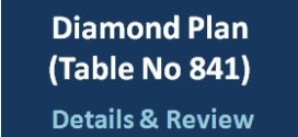 LIC's Bima Diamond Plan (Table No. 841) – LIC New Money Back Policy 2016 – Details & Review