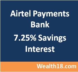 airtel-bank