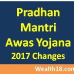 Pradhan Mantri Awas Yojana 2017 – New Home Loan Intetest Subsidy