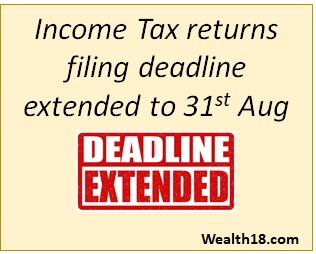 Deadline Extended For Filing Tax Returns Itr For Ay 2018 2019